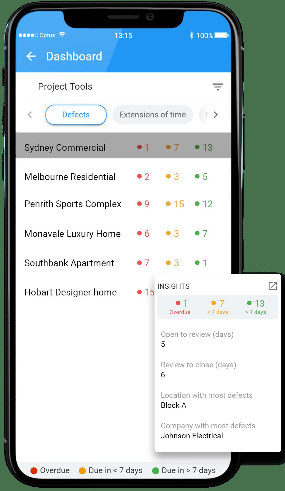 Executive-Dashboard-iPhone